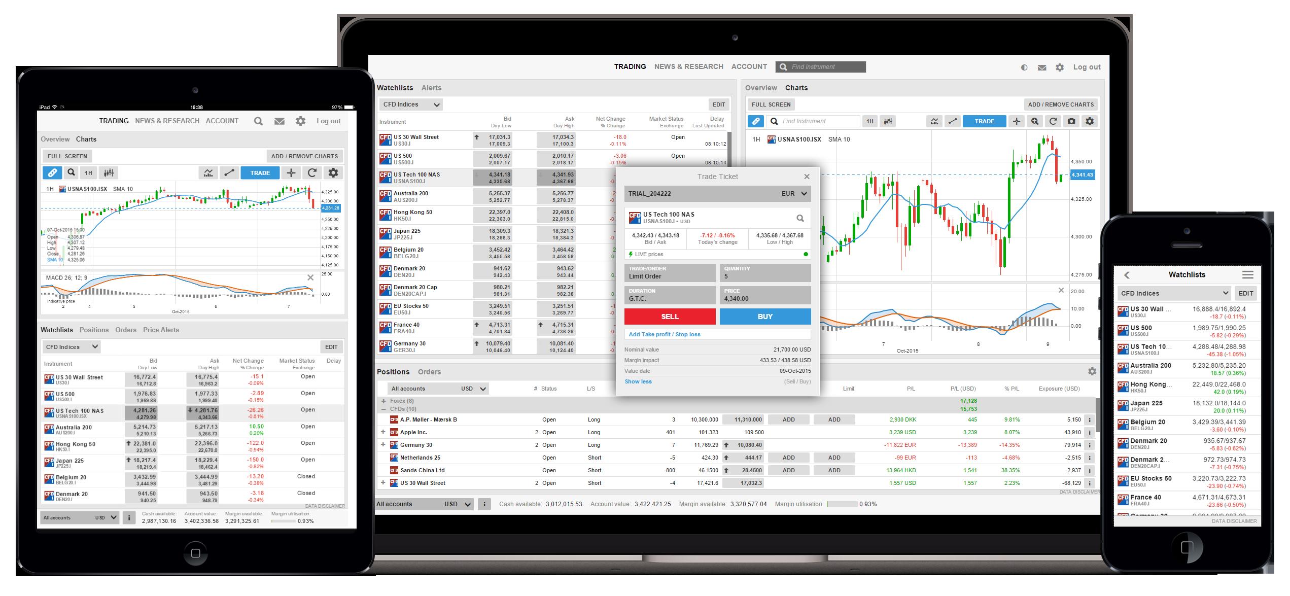 kereskedési és befektetési platformok)